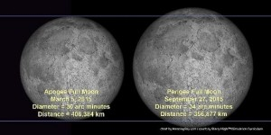 miniluna-superluna--644x322