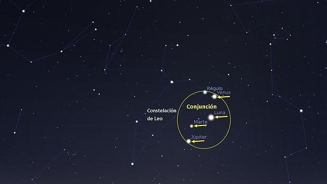 Aea una megaconjunci n planetaria tendr lugar esta noche for En 1761 se descubrio la de venus