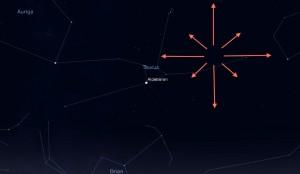 lluvia-de-meteoros-tc3a1uridas-del-sur-mn2-ind
