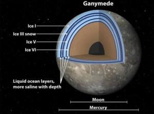 6-interesantes-datos-sobre-Ganimedes-la-mayor-luna-de-Jupiter-que-debes-conocer-4